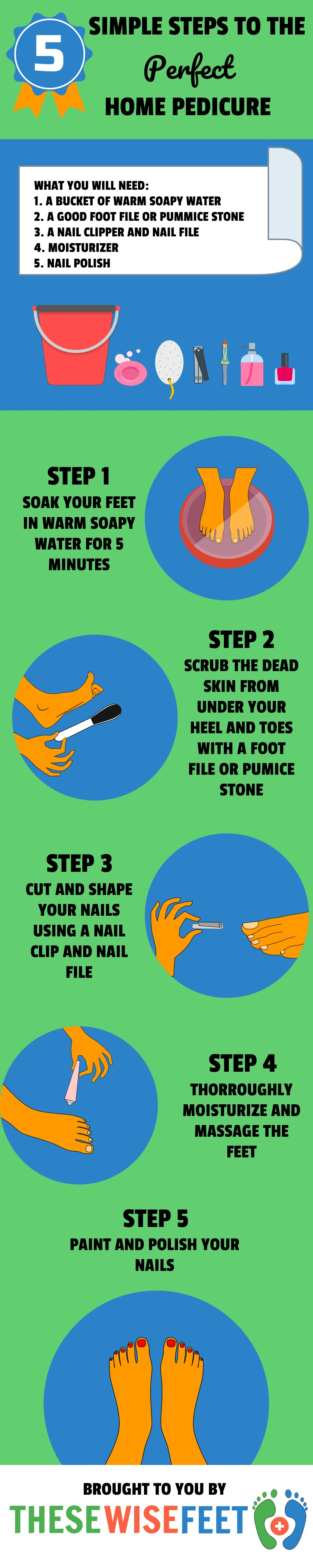 Professional Home Pedicure Infographic For Men And Women